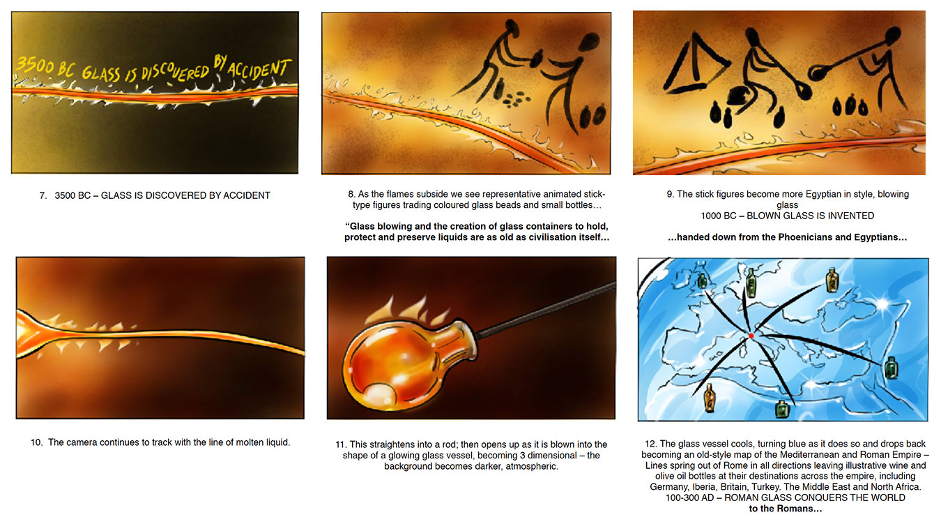 Professional storyboard example